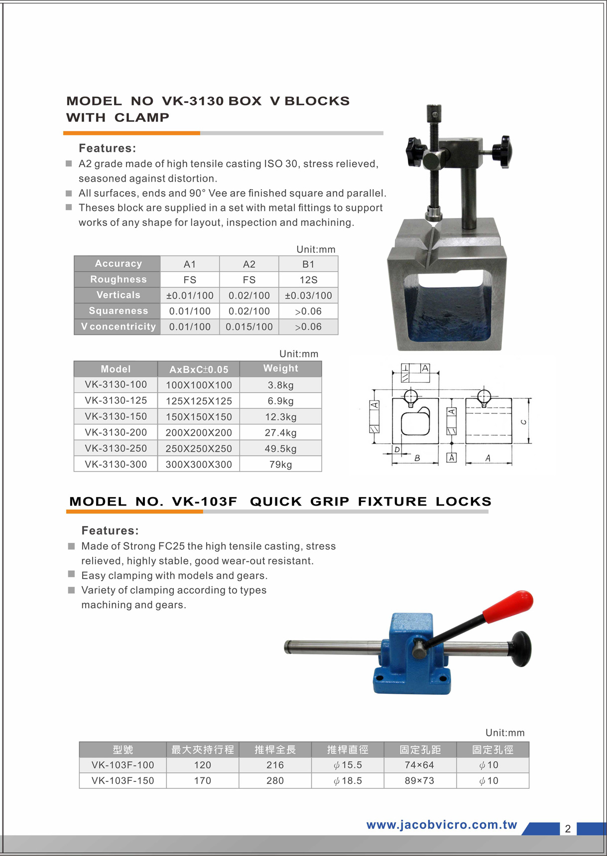 Drill Press Vise Manufacturer and Supplier - Jacob Iron Works